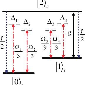 (PDF) Engineering W-type steady states for three atoms via