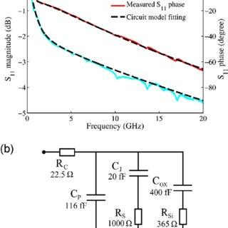 (PDF) Hybrid silicon and lithium niobate electro-optical