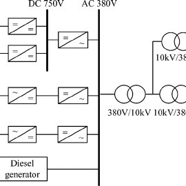 (PDF) Operation Optimization of Standalone Microgrids