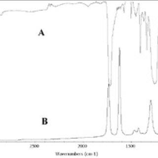 (PDF) Identification of textile fiber by Raman