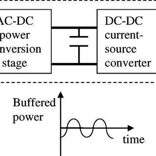 (a) Schematic of a passive LED driver. (b) Schematic of a