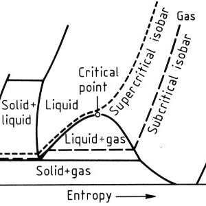 (PDF) Carbon Dioxide