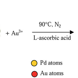 (PDF) Preparation, characterization and catalytic