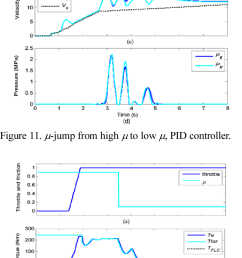 jump from high to low pid plus fuzzy logic controller  [ 693 x 1688 Pixel ]