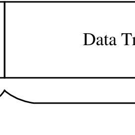 Comparison between 16PSK and 16QAM modulation schemes