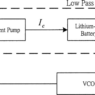 (PDF) PLL-Based Battery Charge Circuit Topology