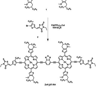 Chemical structures of PTB7, PTB7-Th, PBDB-T, PC 71 BM and