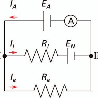 An Arrhenius plot of the measured ionic conductivity
