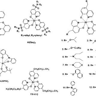 (PDF) Solution processable small molecules for organic