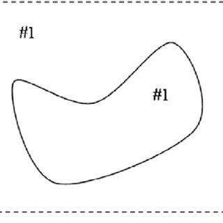 (PDF) The principle of equivalent eigenstrain for
