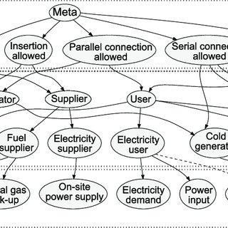 The basic specifications of the thermal power plant