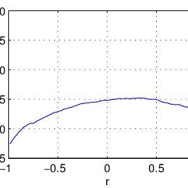 (PDF) Large Scale Max-Margin Multi-Label Classification