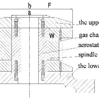 (PDF) Calculation and Analysis for Stiffness of the Thrust