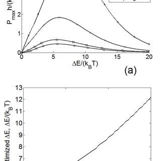 (PDF) Thermoelectric Energy Harvesting Via Piezoelectric