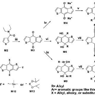 (PDF) Benzo[1,2-b:4,5-b′]dithiophene-based conjugated