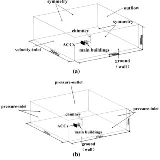 Schematic of ACCs. (a) Horizontal condenser cell, (b