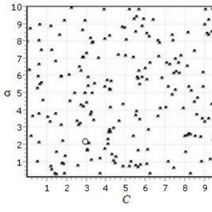 Location of particles in a swamp during the initialization