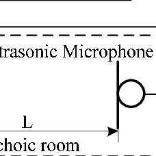 (PDF) Micro audio directional system for portable