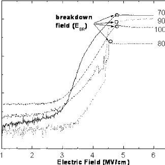 (PDF) Fabrication of silicon-on-SiO2/diamondlike-carbon