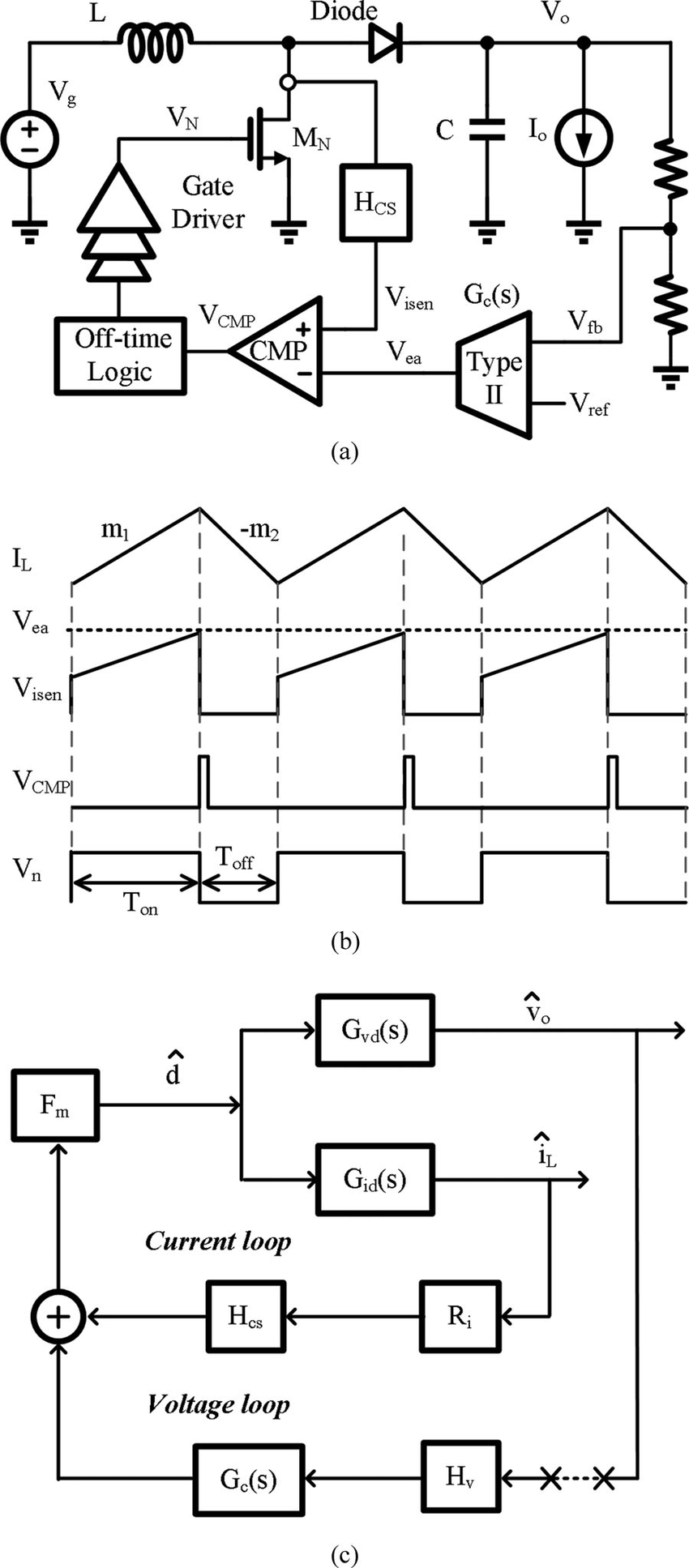 Constant off-time current-mode controlled boost converter
