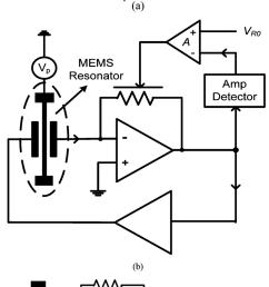 schematic diagrams of a a direct feedback mems oscillator b a [ 850 x 2070 Pixel ]