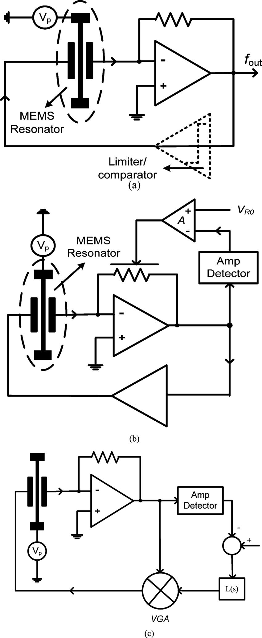 medium resolution of schematic diagrams of a a direct feedback mems oscillator b a