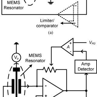 (PDF) A CMOS Readout Circuit for SOI Resonant