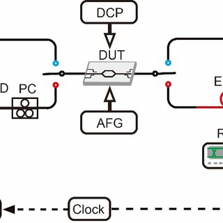 (PDF) Optical switch compatible with wavelength division