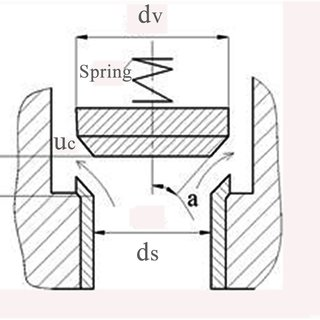 (PDF) Dynamic Behavior of Reciprocating Plunger Pump