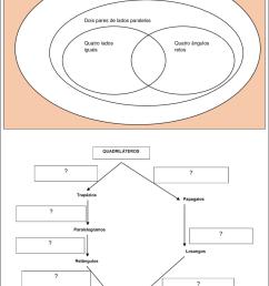 diagrama de venn e fluxograma da tarefa 2 nesta tarefa os estudantes come aram pelo [ 850 x 1220 Pixel ]