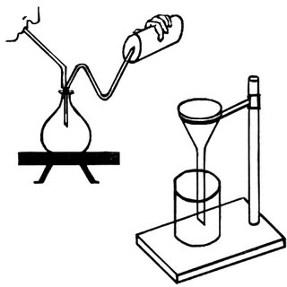 Equipment in the gravimetric analysis: 1