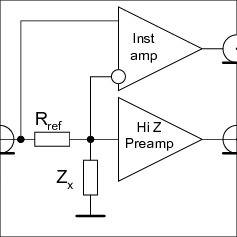 (PDF) Uncertainty analysis of I-V impedance measurement