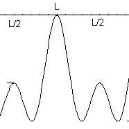 (PDF) States of fermionic atoms in an optical superlattice