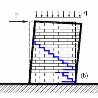 Constructive phases of confined masonry buildings typical