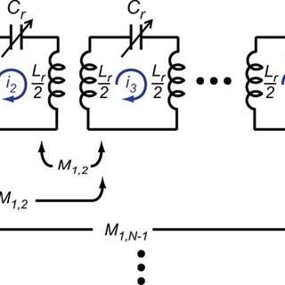 (a) Nonlinear circuit model for the EVA tunable resonator