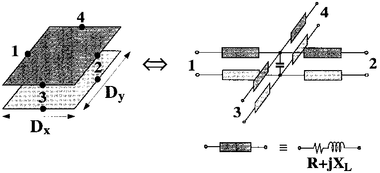 Power/ground-plane tile and its equivalent circuit