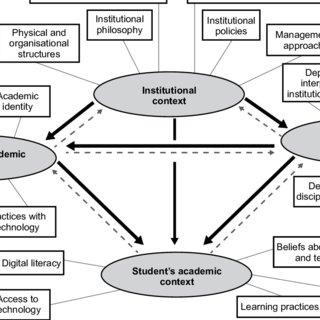 (PDF) Technology-Enabled Learning Implementation: Handbook