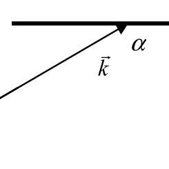 Field vectors, wave vector and Poynting vector in left