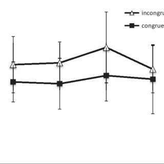 (PDF) The effect of caffeine ingestion on skill