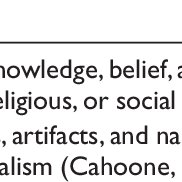 (PDF) Consideration of Culture and Context in School-Wide