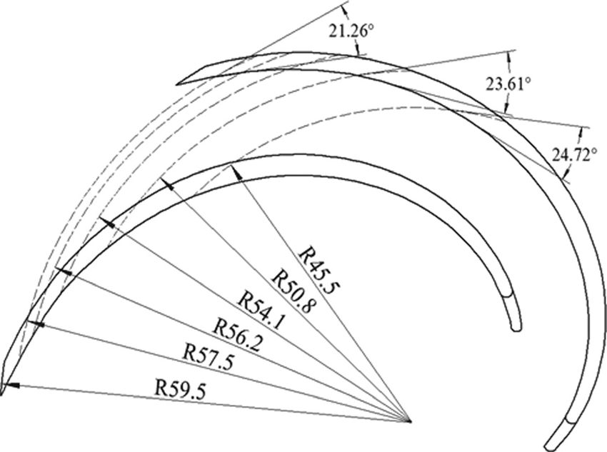 nfluence of impeller trimming on the outlet blade angle