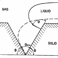 (PDF) Experimental study on subcooled flow boiling on