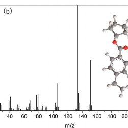FTIR spectra of graphene oxide (GO) and deoxygenated