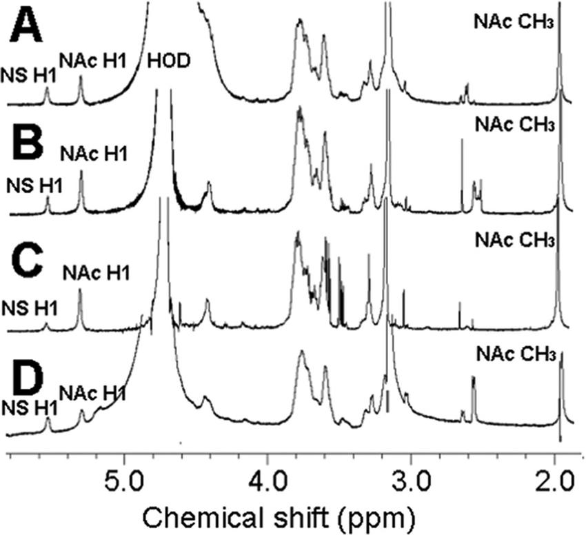 1 H NMR spectra of block copolymer intermediates afforded