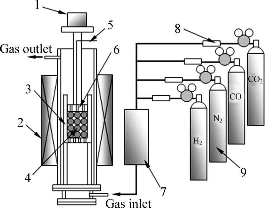 e3eb-015h wiring diagram inspirational wiring diagram 015ha nordyne