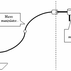 (PDF) Global optimization of motion planning for a