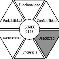 Marco de definición de usabilidad de ISO 9241-11. Este