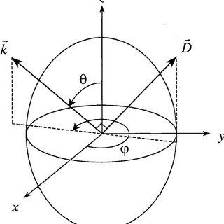 (PDF) Electro-optic sensors for electric field