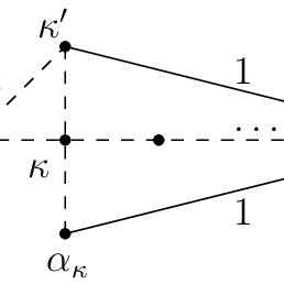 A piecewise continuous function with a finite number N of