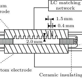 (PDF) Coupling Frequency Band of the In-Phase Locked Gain